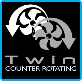 Twin Counter Rotating